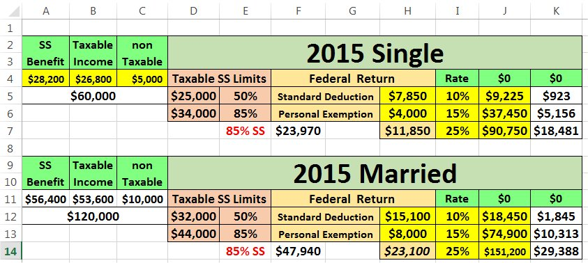 Spreadsheet to show how taxable SS benefits will affect you ...